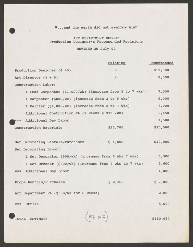 Production Designer Armin Ganz&#039;s proposed budget increase for the Art Department, page one.<br /><br />  Severo Perez Papers, Wittliff Collections, Texas State University.