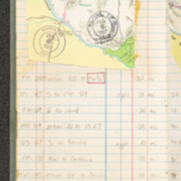 "Driving Log Book<br><span class=""credit"">Dick J. Reavis Papers, Wittliff Collections, Texas State University.</span>"