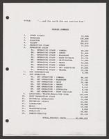 production- budget